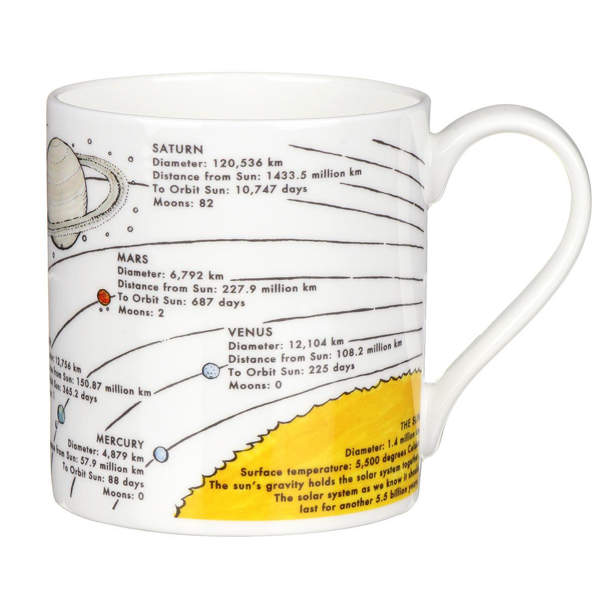 Mclaggan Smith The Solar System Large Mug